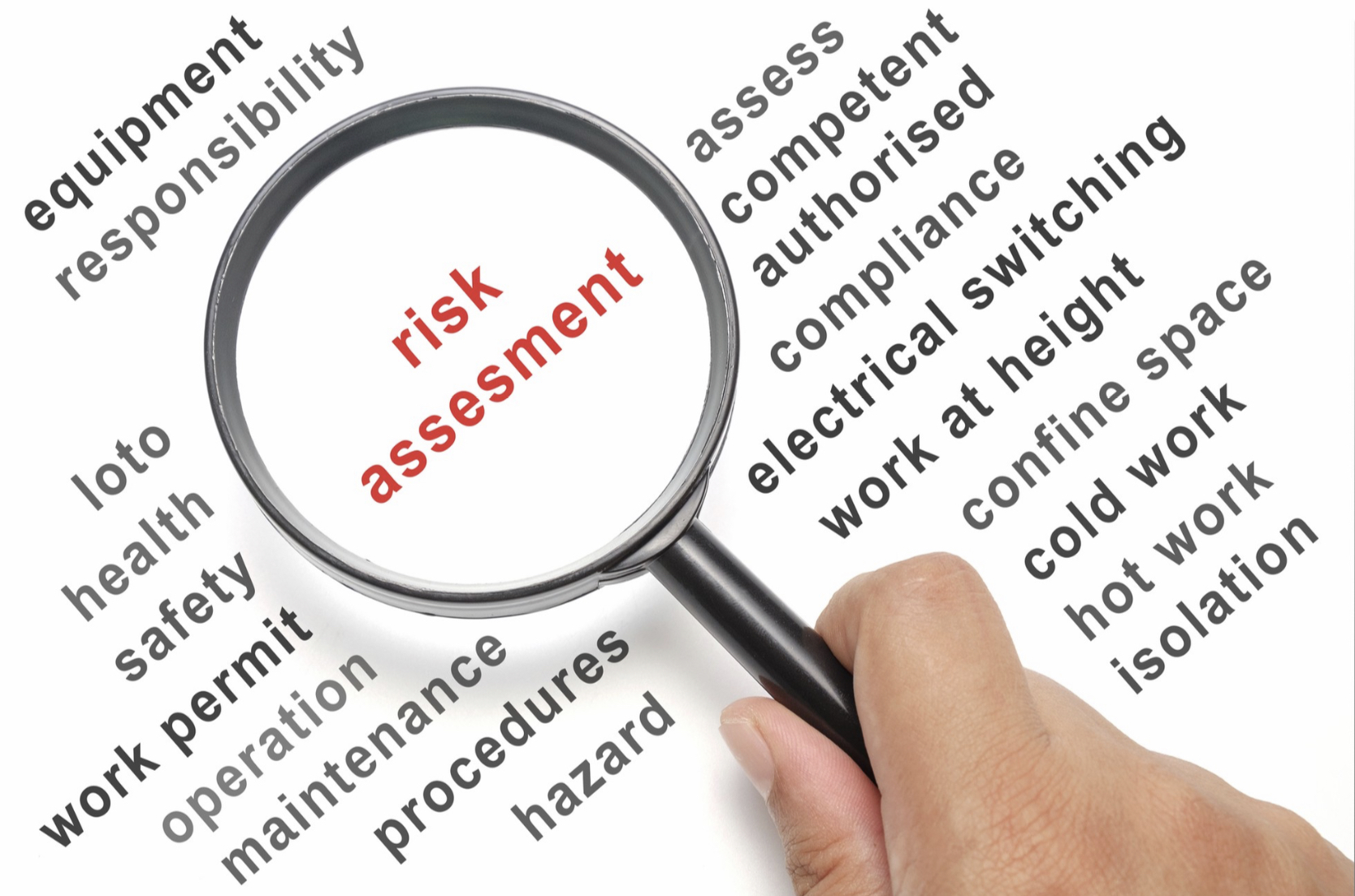 Introduction to risk assessments